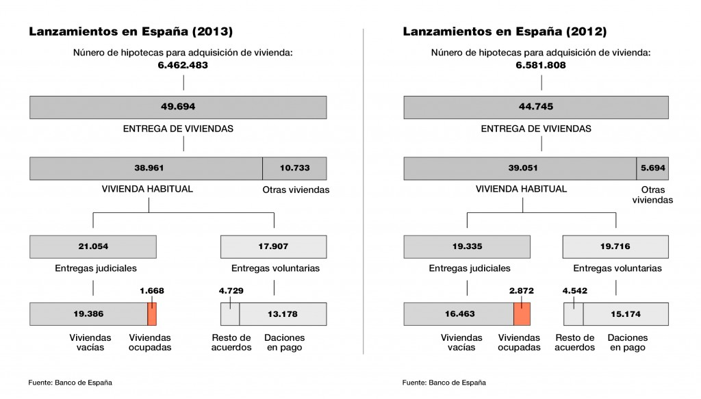 lanzamientos 2013-2012
